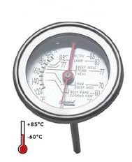 Buy Thermometers