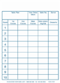 Table order pads