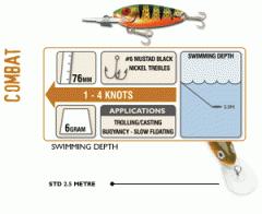 Cebos de pesca
