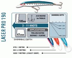 Mercancías de pesca