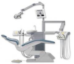 Dental Operating Systems, Ritter