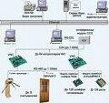 Autodesk Inventor® Professional