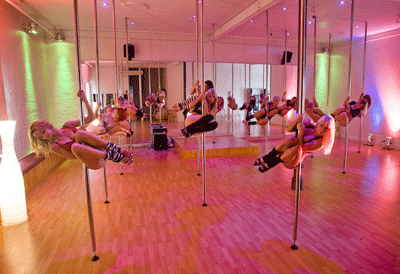 Order Pole Power Classes
