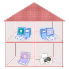 Home wireless networking