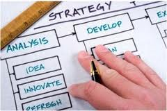 Preparing your marketing strategy